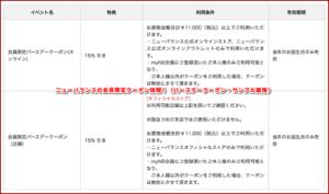 ニューバランスの会員限定クーポン情報!(バースデークーポン・サンプル画像)